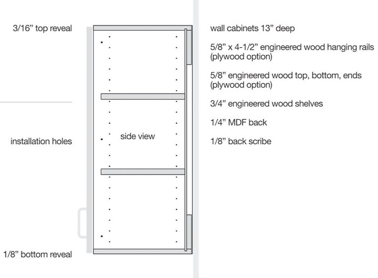 Showplace Evo frameless wall cabinet specification